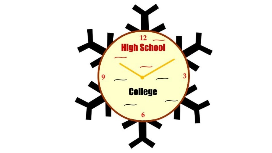 As the clock above shows, colleges have longer winter breaks than high schools do. Photo courtesy of pixabay.com.