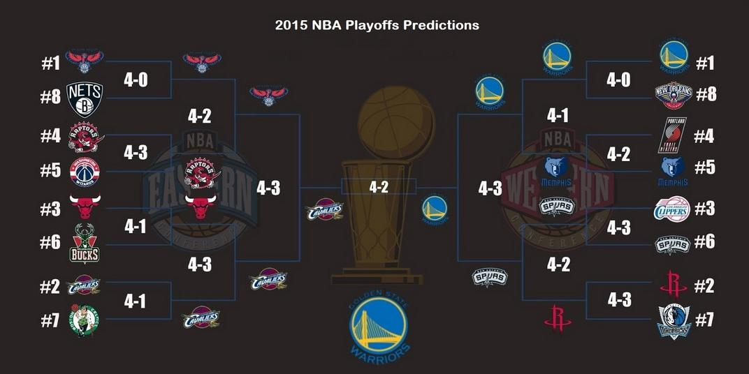 2015 NBA Playoffs Preview – Drops of Ink
