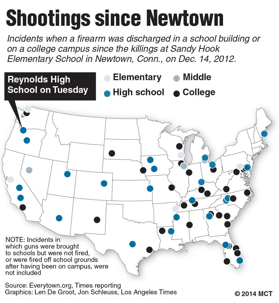 School Shooting Facts: Desensitized: 140 Characters At A Time