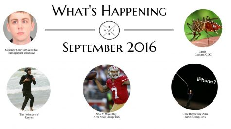 An overview of the important and recent international/national news for September 2016.