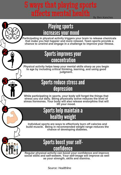 sport can reduce stress essay Essay sample 9 вербицкая мв comment on the following statement: playing  sports helps to reduce stress what is your opinion do you agree with this.