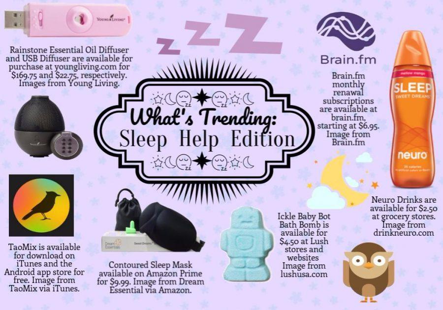 What's Trending: Sleep Help