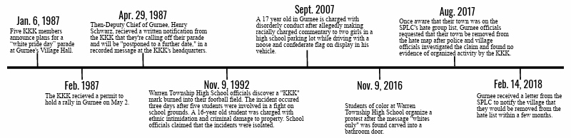 gurnee timeline of racial incidents