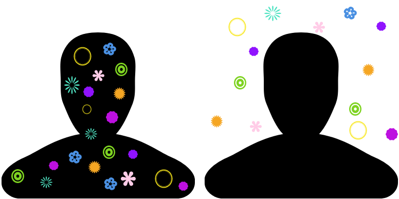 The colorful symbols in this illustration represent good deeds, such as smiles and generosity. The figure on the left symbolizes a kind person, and on the right is a nice person. The key difference between the two is that being nice is randomly performing short-lived friendly actions. Being kind is not just giving bits of joy, but embodying compassion. Being kind is not just defined by what you do here and there, but by who you are and what you stand for.