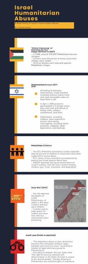 Crimes of Israel