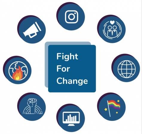Let's Fight for Change is a nonprofit organization that focuses on a broad range of social issues. They aim to make resources and research tools easily accessible through social media and their website, which is in development. Logo by Sebastian Ingino.