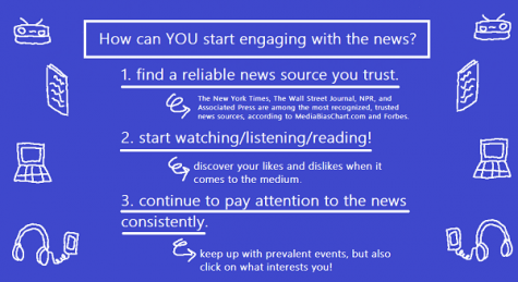 Start engaging with the news by finding a news source you trusts, start reading/writing/listening, and continue to engage with it consistently.