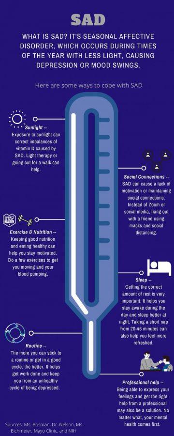 SAD Infographic