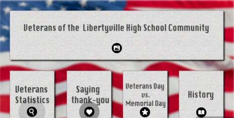 Honoring Veterans with LHS Ties