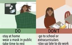The DO's and DON'T's when you're sick. The DO's are to stay at home, wear a mask in public and take time to rest. The DON'Ts are going to school or extracurriculars and staying up late to do work. We should learn from this pandemic and do better in the future.