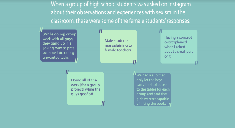Gender Inequality is Plaguing the Classroom