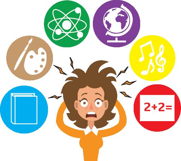 Course Requirements Limit Student Exploration
