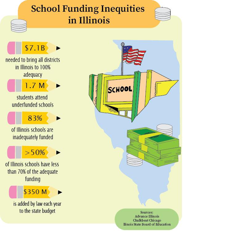 schooling inequities final
