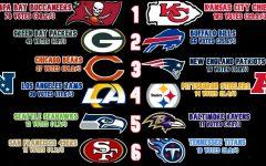 LHS Super Bowl Predictions